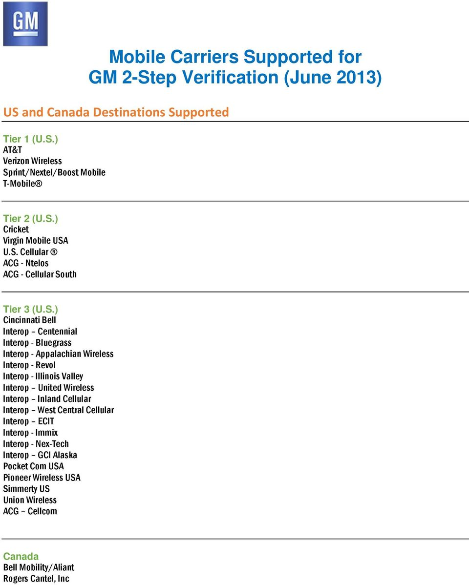 Mobile Carriers Supported for GM 2-Step Verification (June
