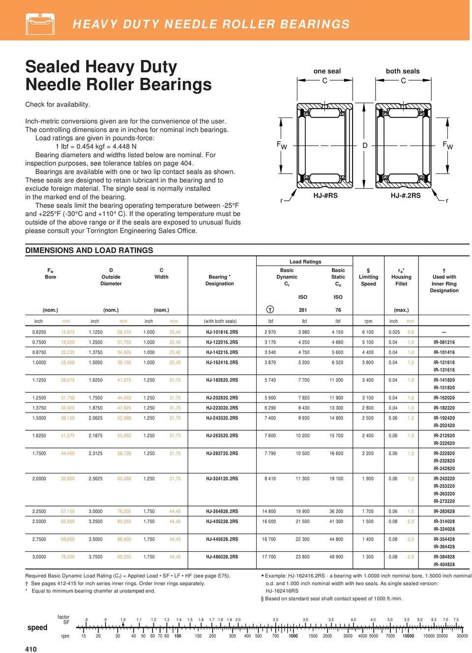 For inspection purposes, see tolerance tables on page 404. Bearings are available with one or two lip contact seals as shown.