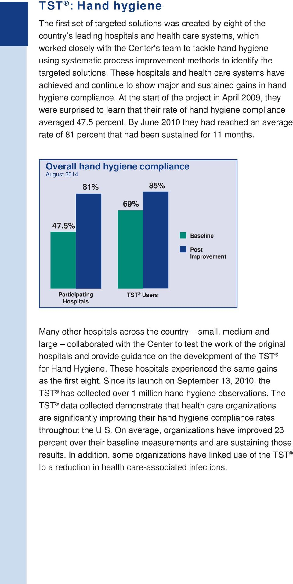These hospitals and health care systems have achieved and continue to show major and sustained gains in hand hygiene compliance.