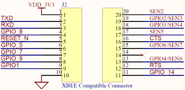Module Schematic Pins 13, 15, 18 and 19 on the RN-XV connector can be configured as GPIOs or as sensor inputs depending on the installed resistors.