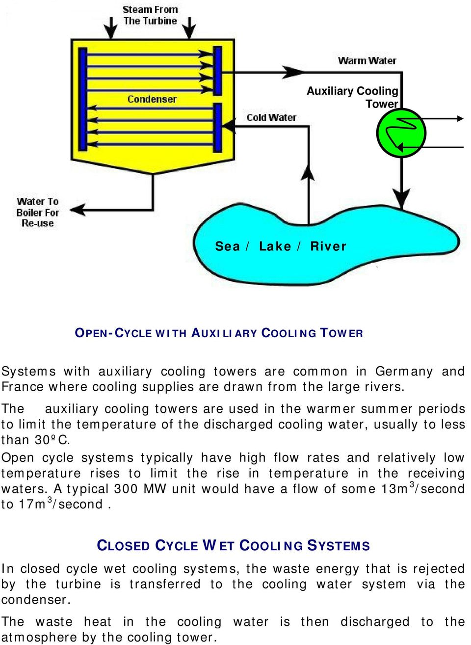 Open cycle systems typically have high flow rates and relatively low temperature rises to limit the rise in temperature in the receiving waters.