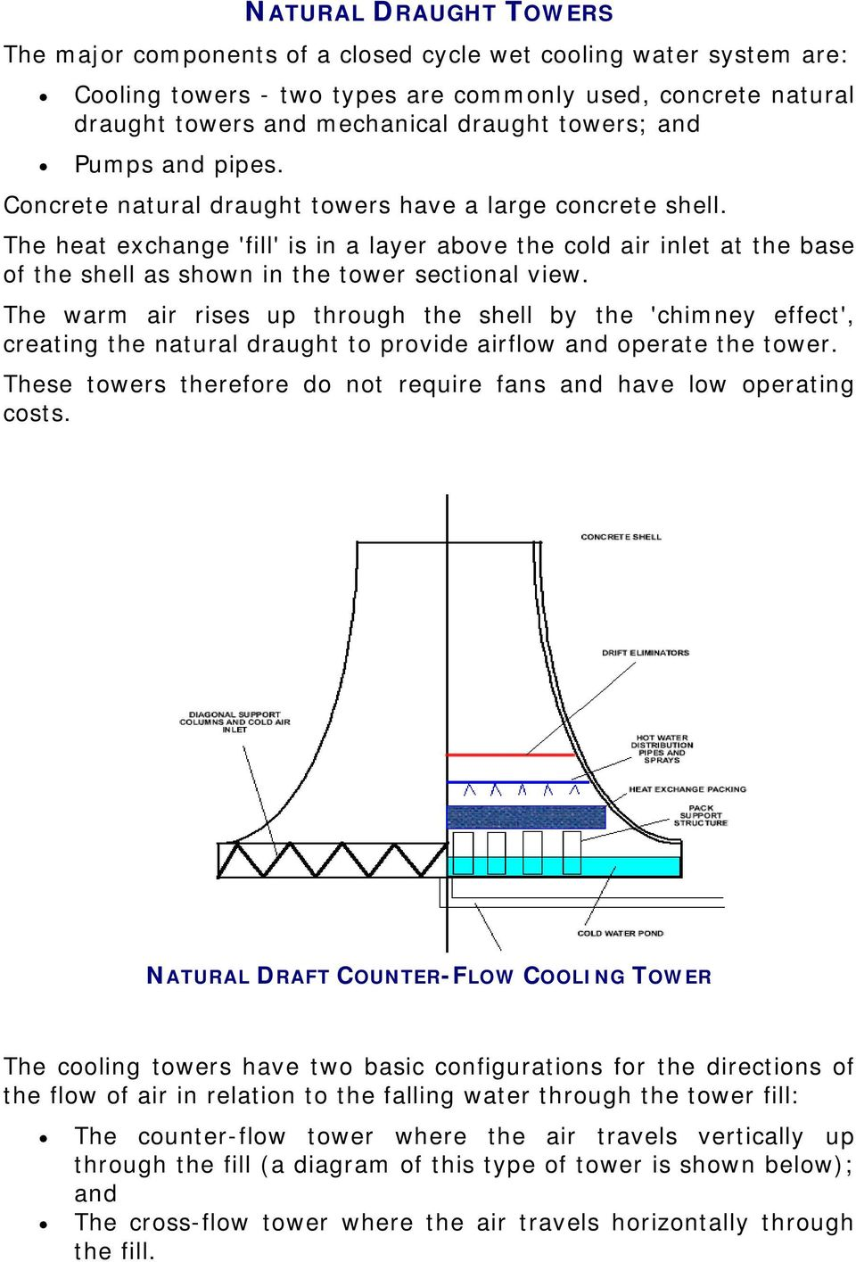 The heat exchange 'fill' is in a layer above the cold air inlet at the base of the shell as shown in the tower sectional view.