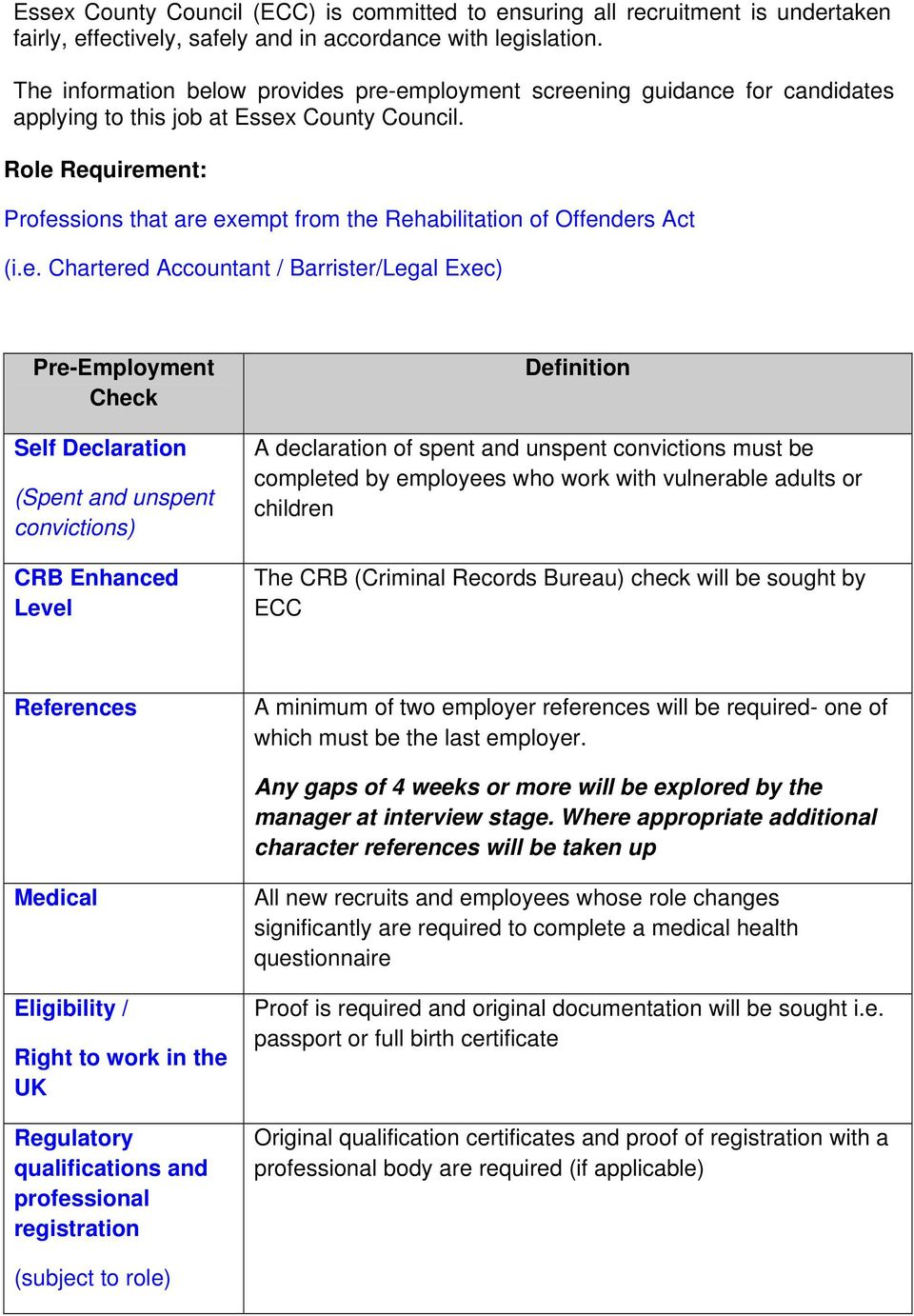 Role Requirement: Professions that are exempt from the Rehabilitation of Offenders Act (i.e. Chartered Accountant / Barrister/Legal Exec) Pre-Employment Check Self Declaration (Spent and unspent