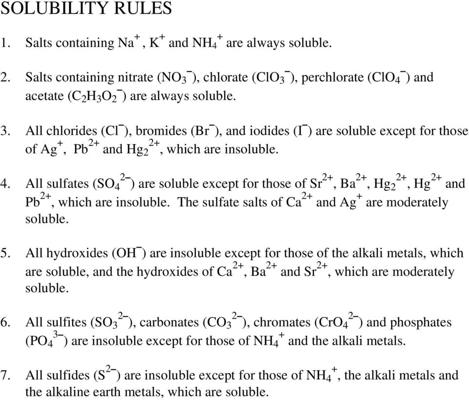 All sulfates (SO 4 2 ) are soluble except for those of Sr 2+, Ba 2+, Hg2 2+, Hg 2+ and Pb 2+, which are insoluble. The sulfate salts of Ca 2+ and Ag + are moderately soluble. 5.