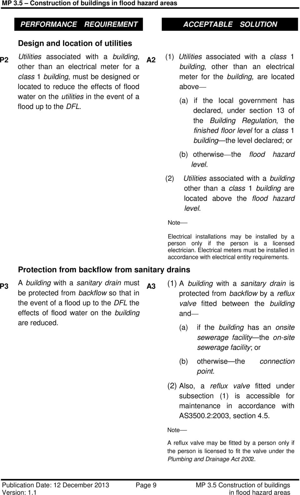 A2 (1) Utilities associated with a class 1 building, other than an electrical meter for the building, are located above (a) if the local government has declared, under section 13 of the Building