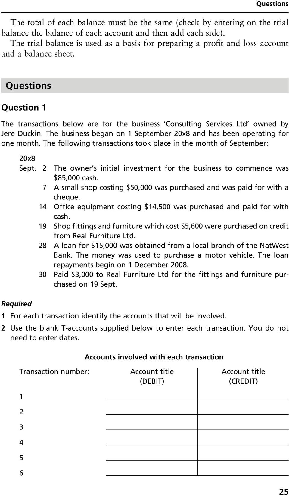 Questions Question 1 The transactions below are for the business Consulting Services Ltd owned by Jere Duckin. The business began on 1 September 20x8 and has been operating for one month.