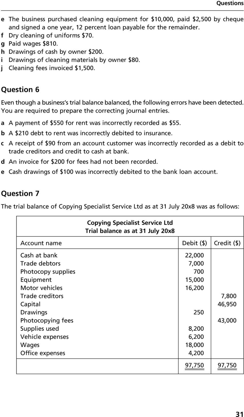 Question 6 Even though a business s trial balance balanced, the following errors have been detected. You are required to prepare the correcting journal entries.