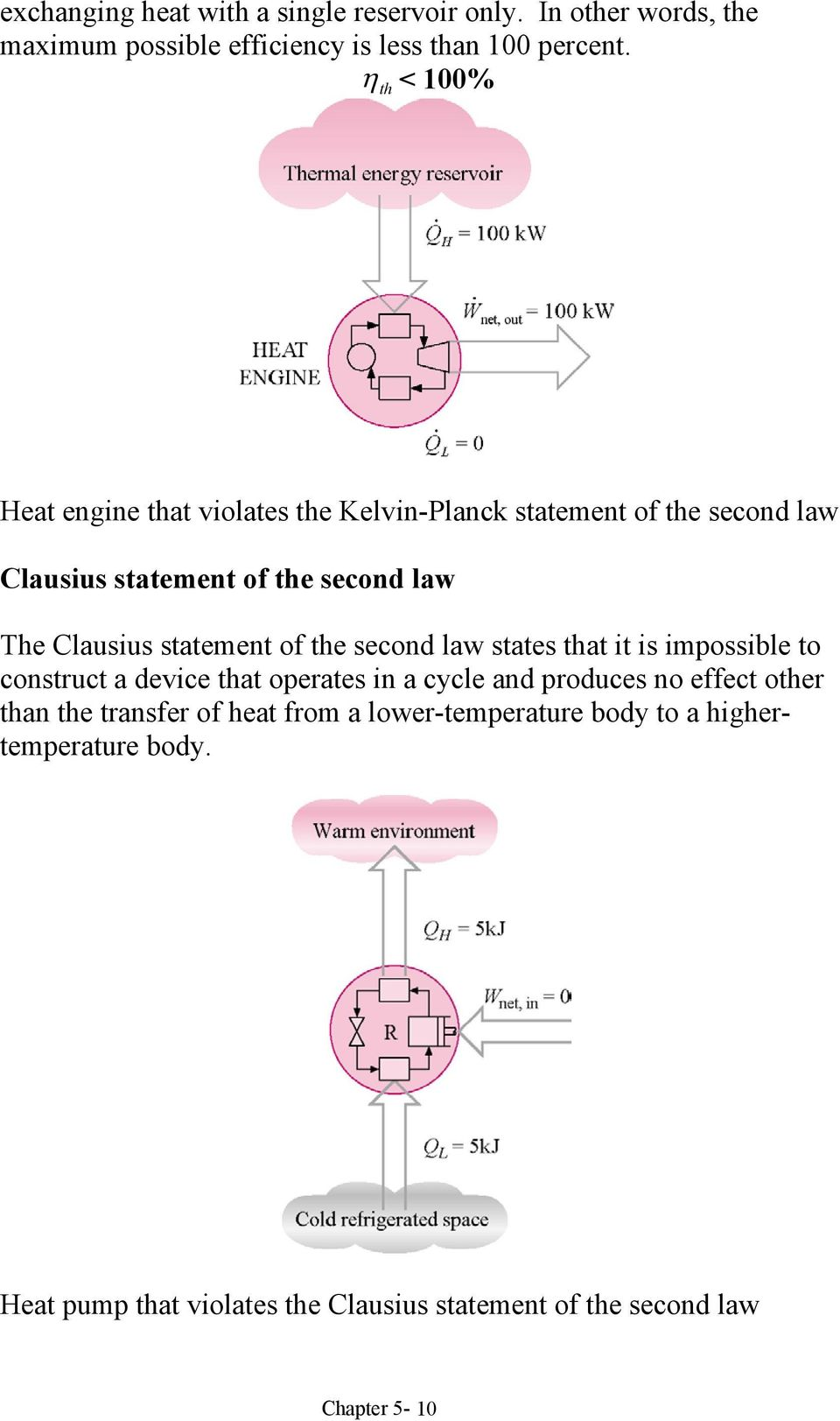statement of the second law states that it is impossible to construct a device that operates in a cycle and produces no effect other