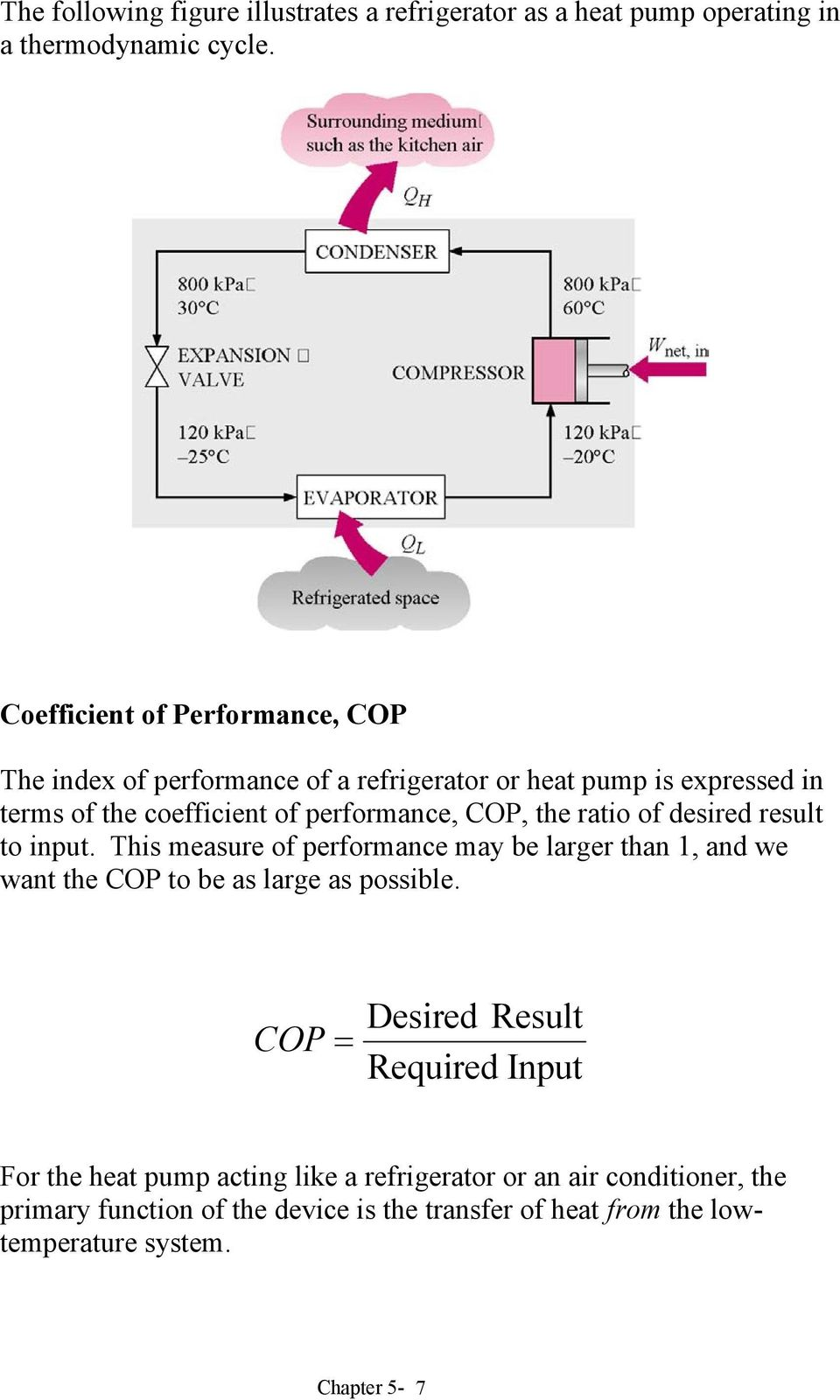 COP, the ratio of desired result to input. his measure of performance may be larger than 1, and we want the COP to be as large as possible.