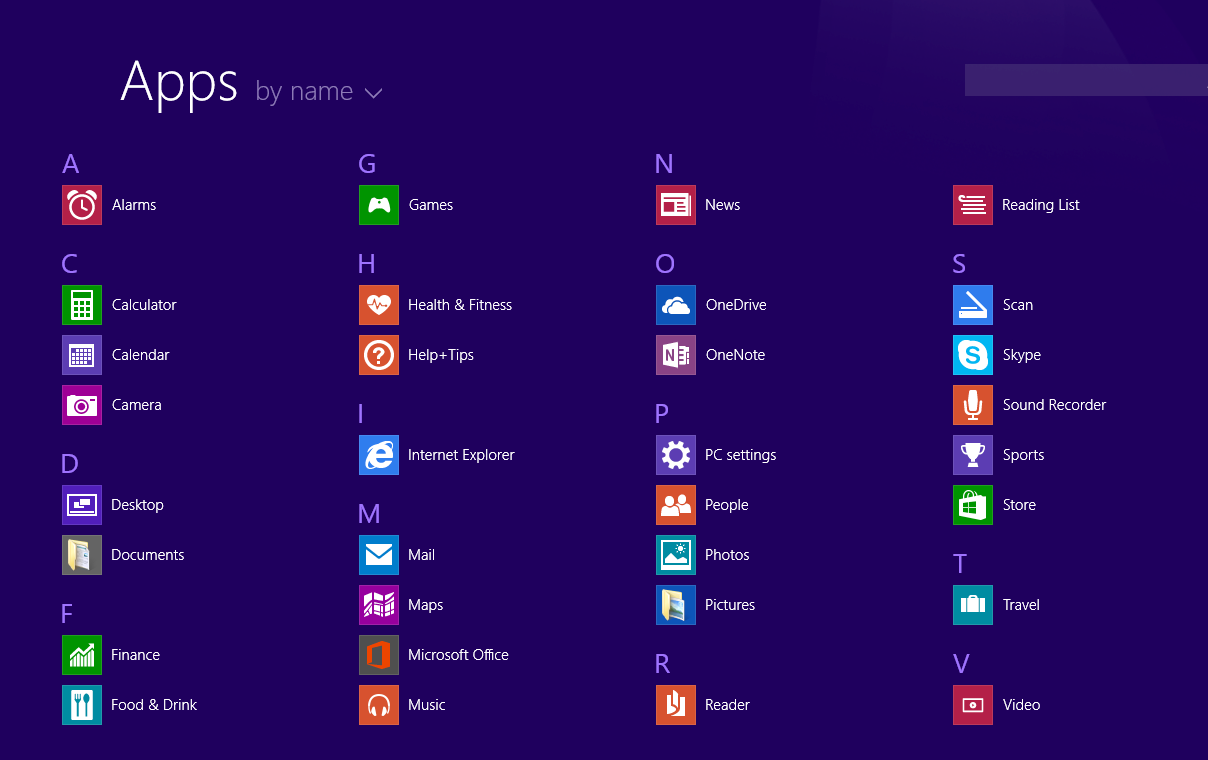 The Windows 8.1 interface Start screen: The Start screen is the launching pad to access your favourite apps and websites at a touch.