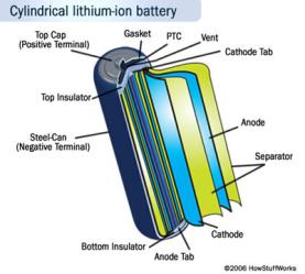 Lithium Ion Batteries Positive electrode: Lithium cobalt oxide Negative electrode: Carbon Fuel Cell Used for space
