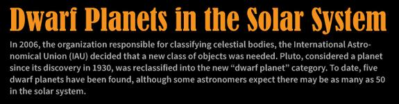 DWARF PLANETS The Academic Support Center @
