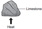 (b) A student investigated what happens when limestone is heated, as shown in Figure 2.