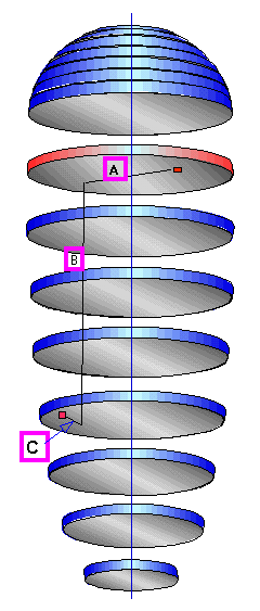 Gravitational Forces in a Non-Ideal Sphere 3 Figure 3 A sphere with 10 measuring points (MPs) has 5065 mass points. Multiplication with 10 MPs results in a proud sum of 50,650 calculations.