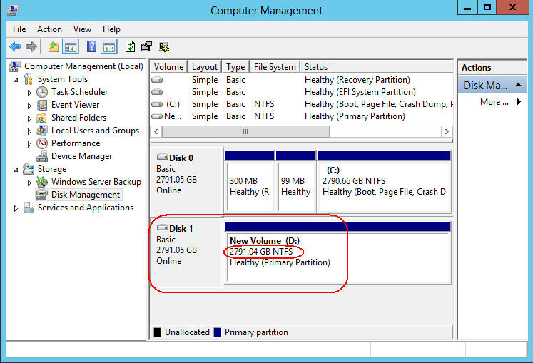 Backup 5. Once the new volume is created, click Finish. Figure 26 Complete new Windows Volume 6.