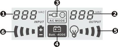 INTRODUCTION UPS is specially aimed for use with multi function personal computer. It is equipped with boost & buck AVR to stabilize the wide input voltage range.