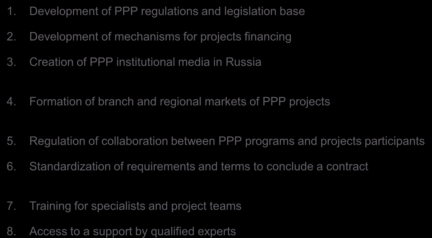 Thematic Agenda 2008 1. Development of PPP regulations and legislation base 2. Development of mechanisms for projects financing 3. Creation of PPP institutional media in Russia 4.
