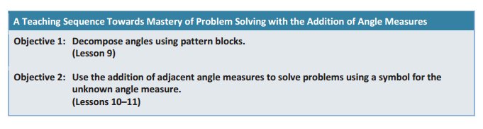 Topic C: Problem Solving with the Addition of Angle Measures Students use concrete examples to discover the additive nature of angle measure.