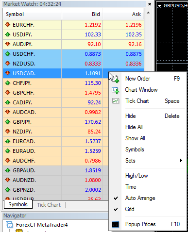 The Market Watch Window The Market Watch window can be activated by pressing the Ctrl+M key combination, or by using the View -> Market Watch menu sequence or by clicking the button from the toolbar: