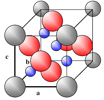 Crystallographic positions Crystallographic position is denoted by three numbers, which are coefficients of the position vector, e.g. ½ ½ ½ for the red atom in the example above.
