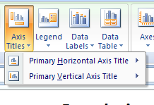 Using the Chart and Axis Title options label the Chart and the axes.