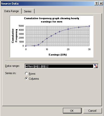 E To compare cumulative frequency distributions You can draw them on the same graph, or draw them separately.
