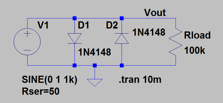 Prelabs: Prelab 1: Simulate a Simple Clipper Circuit. Draw the circuit as shown below in fig. 14 in LTSpice. Set the diode models to be 1N4148 as shown in the schematic.