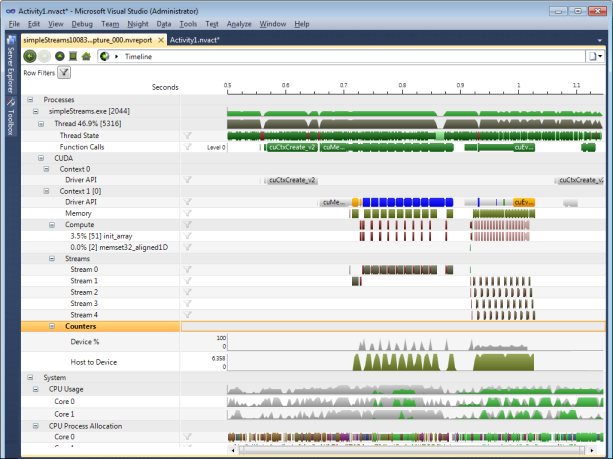 Investigate GPU pipeline state See contributing fragments with Pixel History View CPU & GPU events on a single timeline