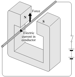 Q4. When a conductor carrying an electric current is placed in a magnetic field a force may act on it. (a) State two ways in which this force can be increased.... 2.