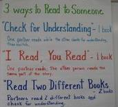 Day Five Demonstration Lessons Read to Someone - Practice (20 Minutes) Review and practice Read to Someone anchor charts. Review the 3 different ways to Read to Someone.