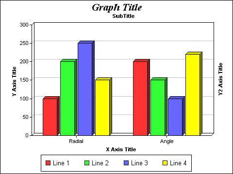 vertical bar graph A bar graph