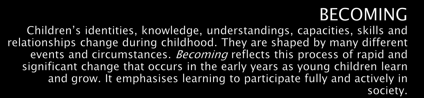 Curriculum Intentional Teaching Our curriculum is based on intentional teaching and learning. Our style of teaching stems from role modelling play to the children and following their lead in play.