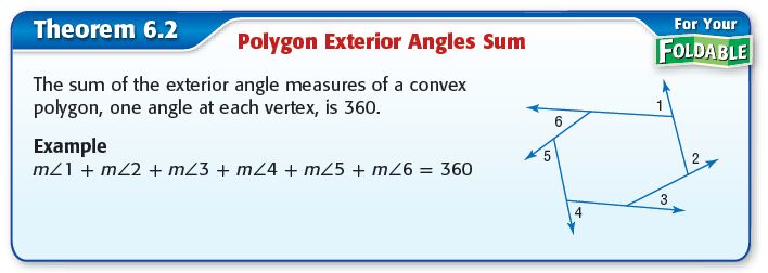 Exterior Angles Refer to the two polygons below. What do you notice about the exterior angles of any polygon?