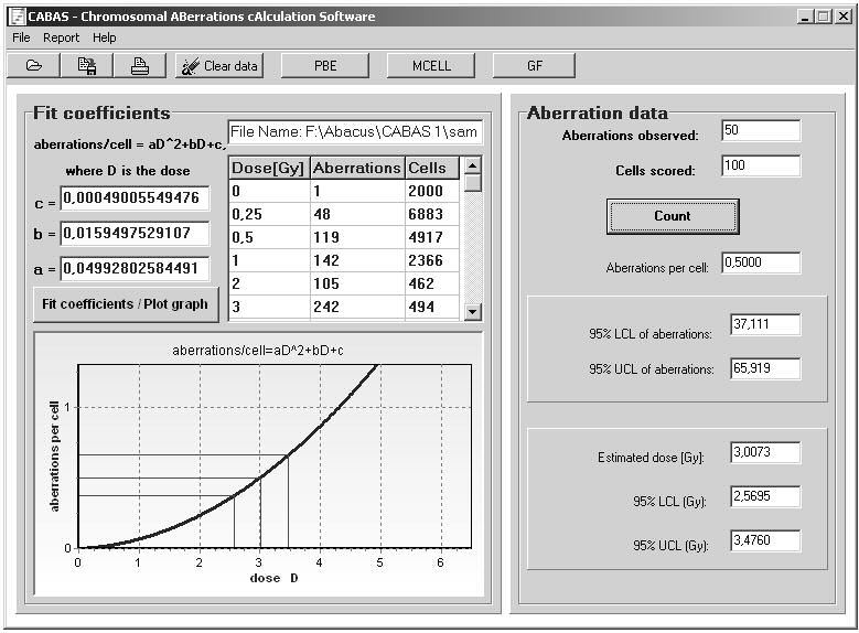 Special statistic software tools for biological dosimetry Dose Estimate