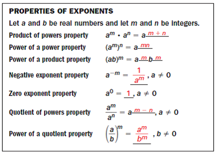 Chapter 5 : Polynomials and Polynomial Functions 5.1 Properties of Exponents Rules: 1. Product of Powers: Add the exponents, base stays the same 2.