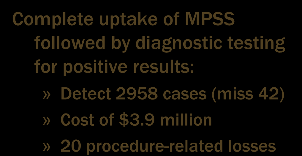INCORPORATION INTO CLINICAL CARE Assume 100,000 women at high risk» 1:32 of affected:unaffected» Diagnostic testing cost of $1000/patient» Procedure loss rate of 1/200 Complete uptake of diagnostic