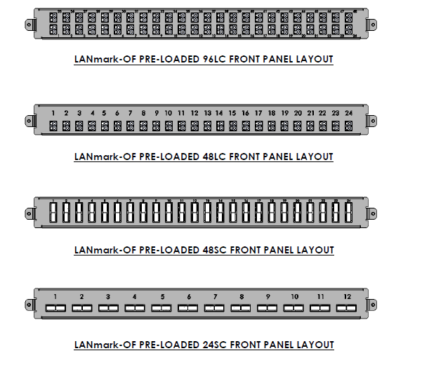 LANmark-OF Sliding Preloaded Patch Panel Installation is to be performed by qualified service personnel. The Installation of any fibre patch panel must be carried out with care and precision.