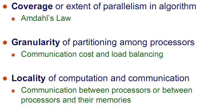 Outline: Challenges to Obtaining Good Parallel Processing Performance Coverage: The Parallel Processing Challenge of Finding Enough Parallelism Amdahl s Law: o The parallel speedup of any program is