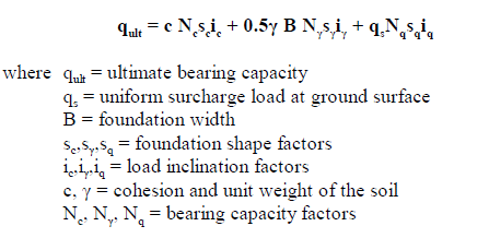 Shallow Foundations Page 21 Myerhof's Method Definitions for use of Myerhof's equations Need to use general