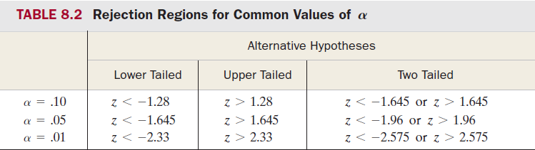 Large Sample Test of Hypothesis about a Population Mean µ. Steps for Selecting the Null and Alternative Hypotheses 1.