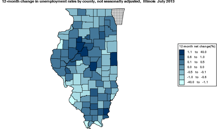 Within Illinois, unemployment rates declined in 37 out of 102 counties over the 12 months from the end of July 2012 to the end of July 2013, the most recent period for which county-level data are