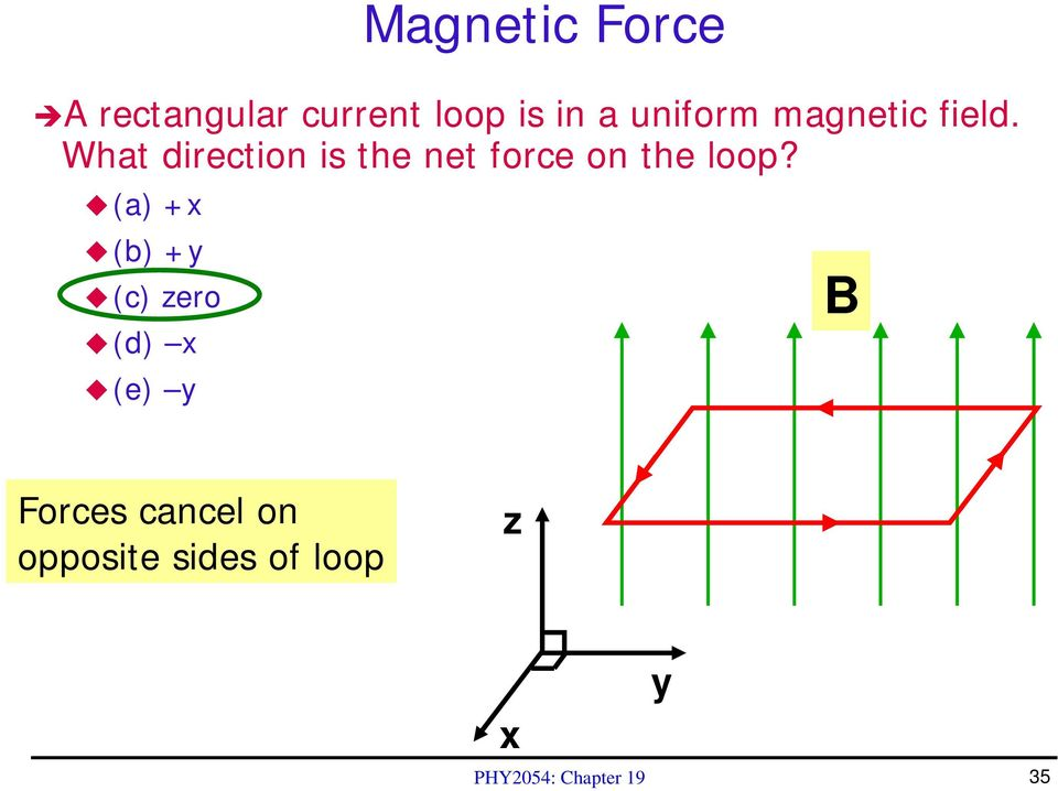 What direction is the net force on the loop?