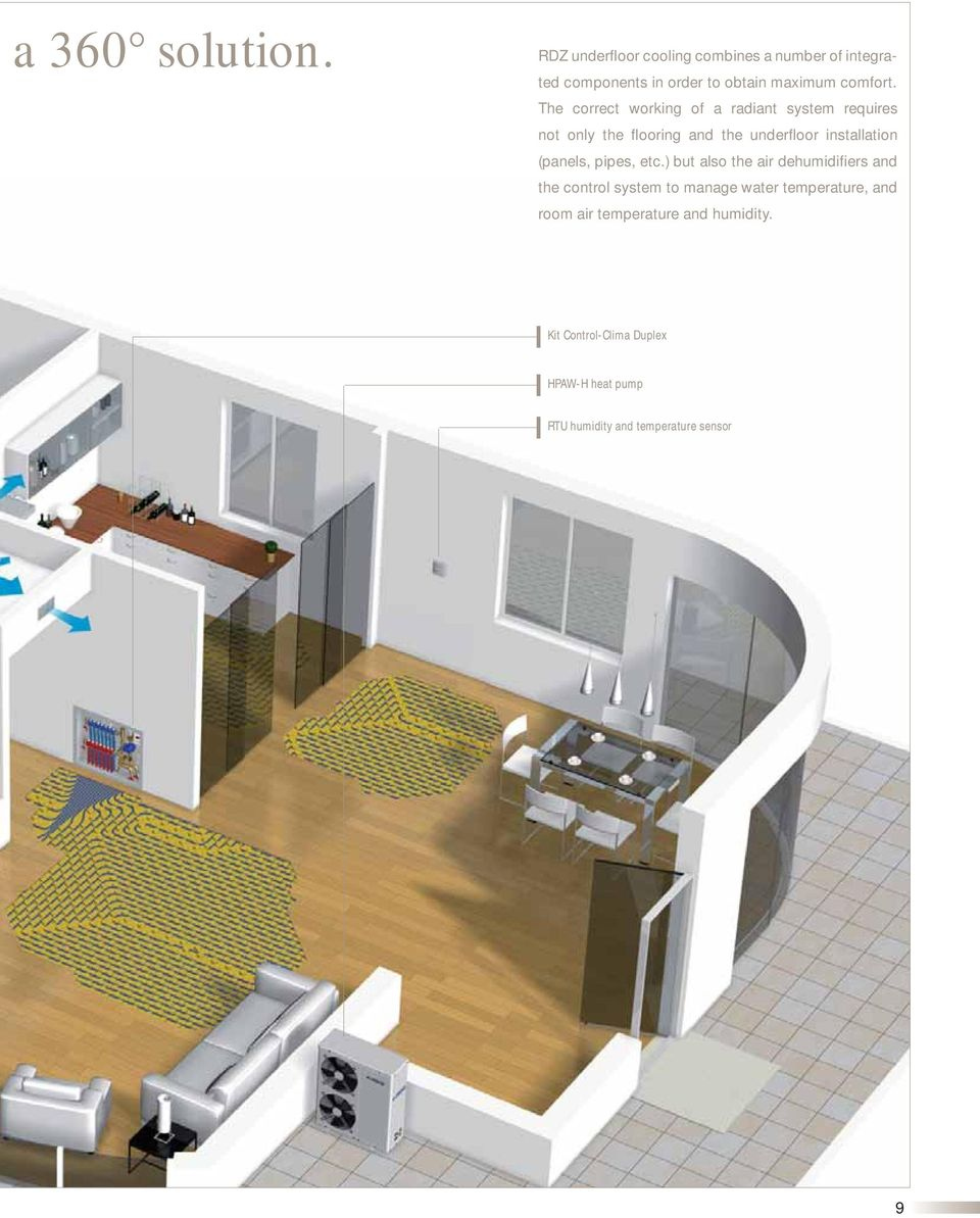The correct working of a radiant system requires not only the flooring and the underfloor installation