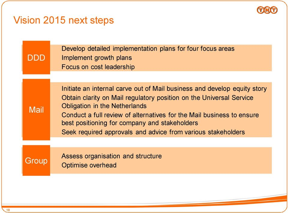 Universal Service Obligation in the Netherlands Conduct a full review of alternatives for the Mail business to ensure best positioning