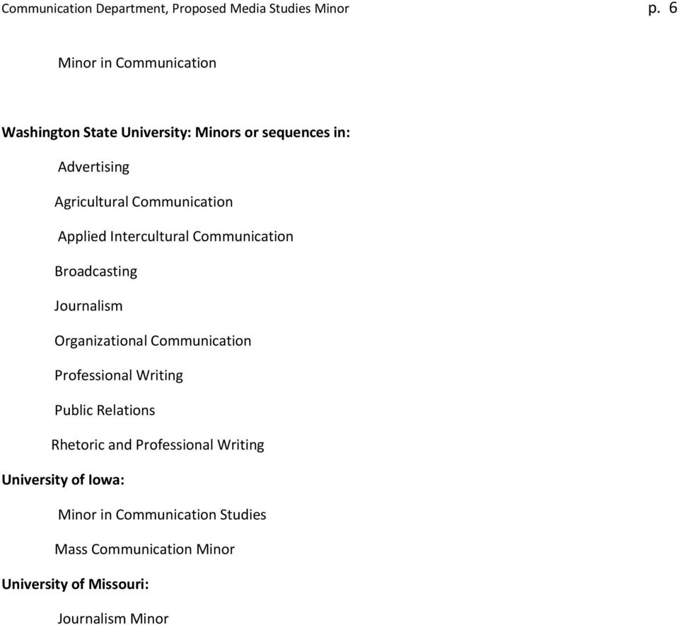 Intercultural Communication Broadcasting Journalism Organizational Communication Professional Writing