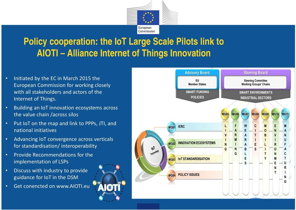 Building an IoT innovation ecosystems across the value chain /across silos Put IoT on the map and link to PPPs, JTI, and national initiatives Advancing