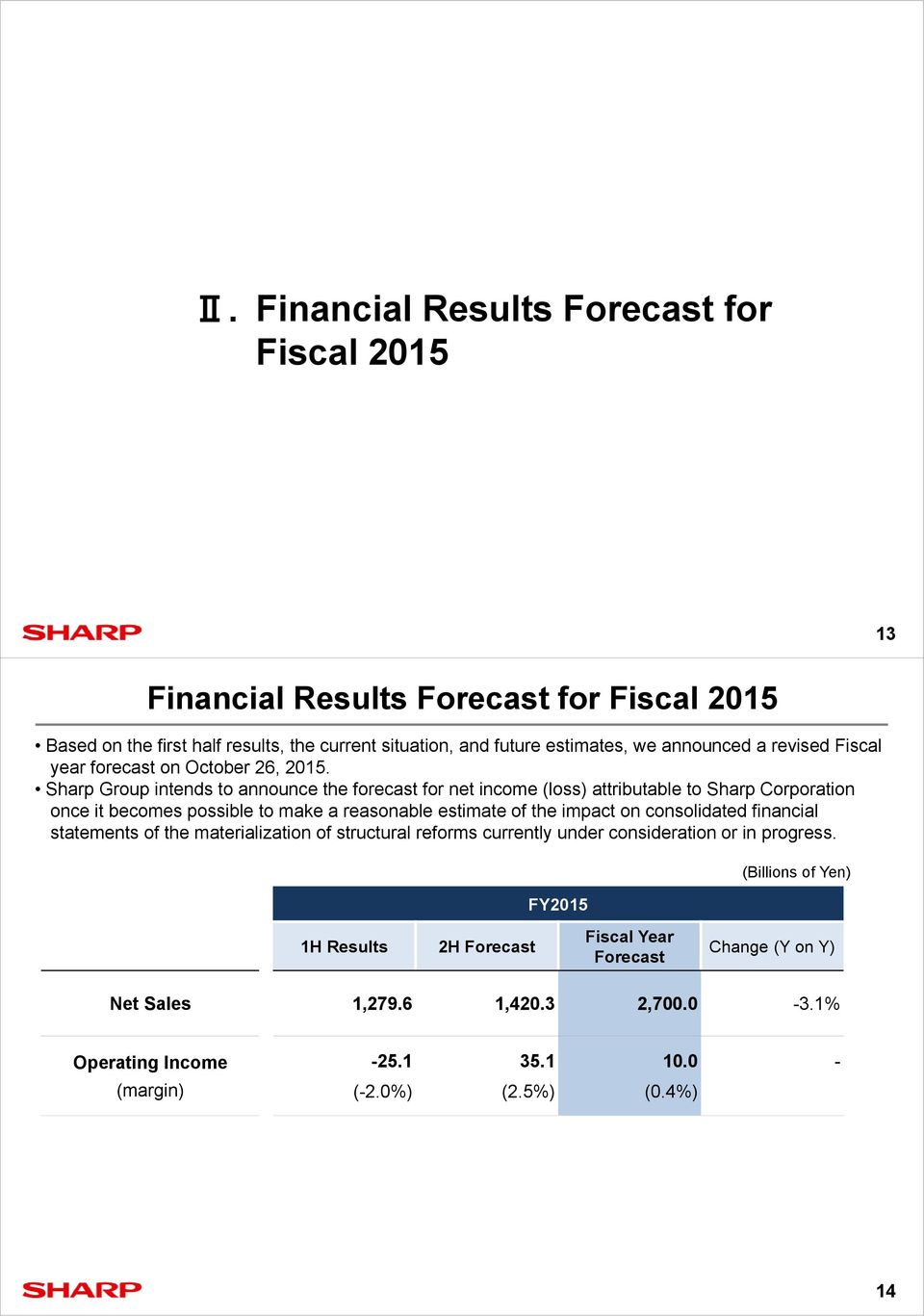 Sharp Group intends to announce the forecast for net income (loss) attributable to Sharp Corporation once it becomes possible to make a reasonable estimate of