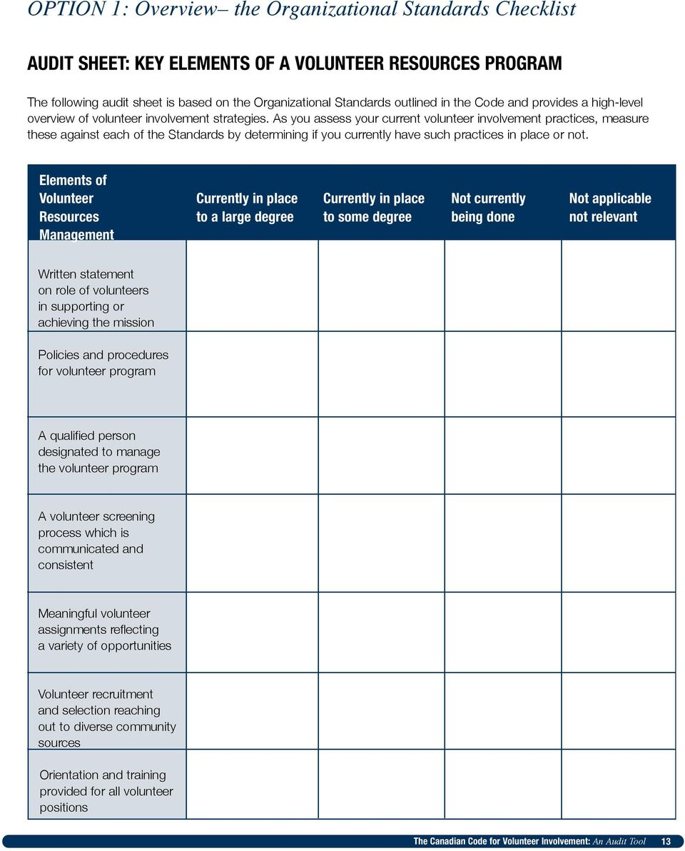 As you assess your current volunteer involvement practices, measure these against each of the Standards by determining if you currently have such practices in place or not.