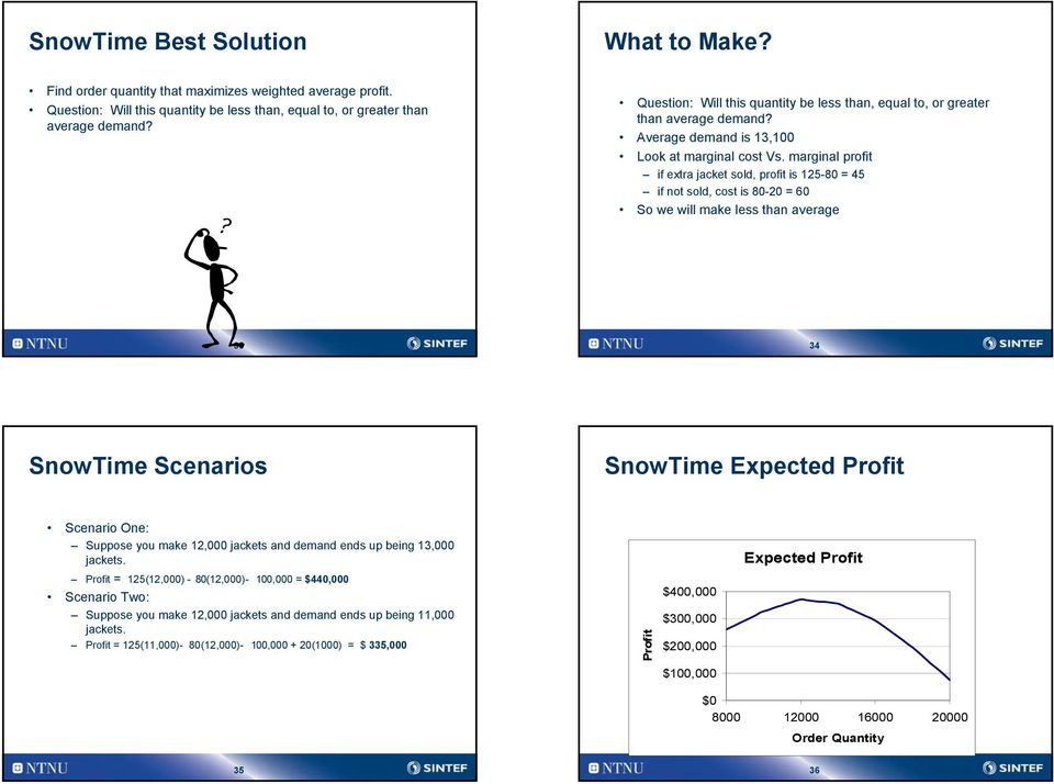 marginal profit if extra jacket sold, profit is 5-8 = 45 if not sold, cost is 8- = 6 So we will make less than average 33 34 SnowTime Scenarios SnowTime Expected Profit Scenario One: Suppose