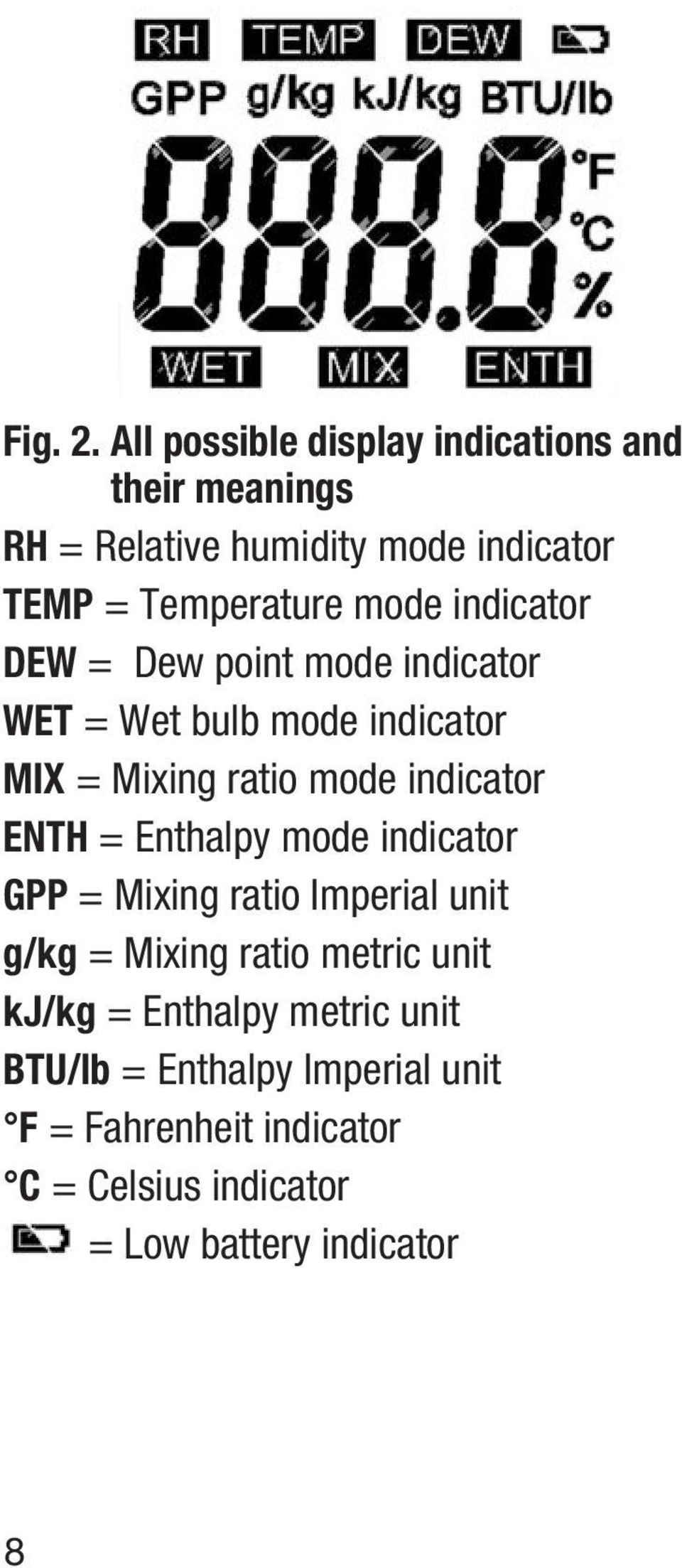 indicator DEW = Dew point mode indicator WET = Wet bulb mode indicator MIX = Mixing ratio mode indicator ENTH =